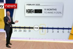 Brexit: What happens after the UK leaves the EU?