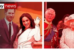 What does the future look like for Harry and Meghan?